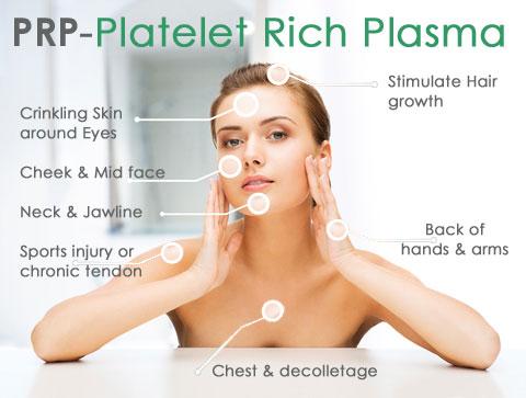 PRP Regenerative Facial